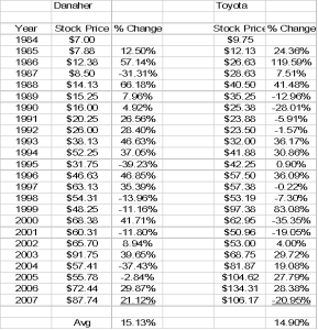 StockPrice-289x300 (1)