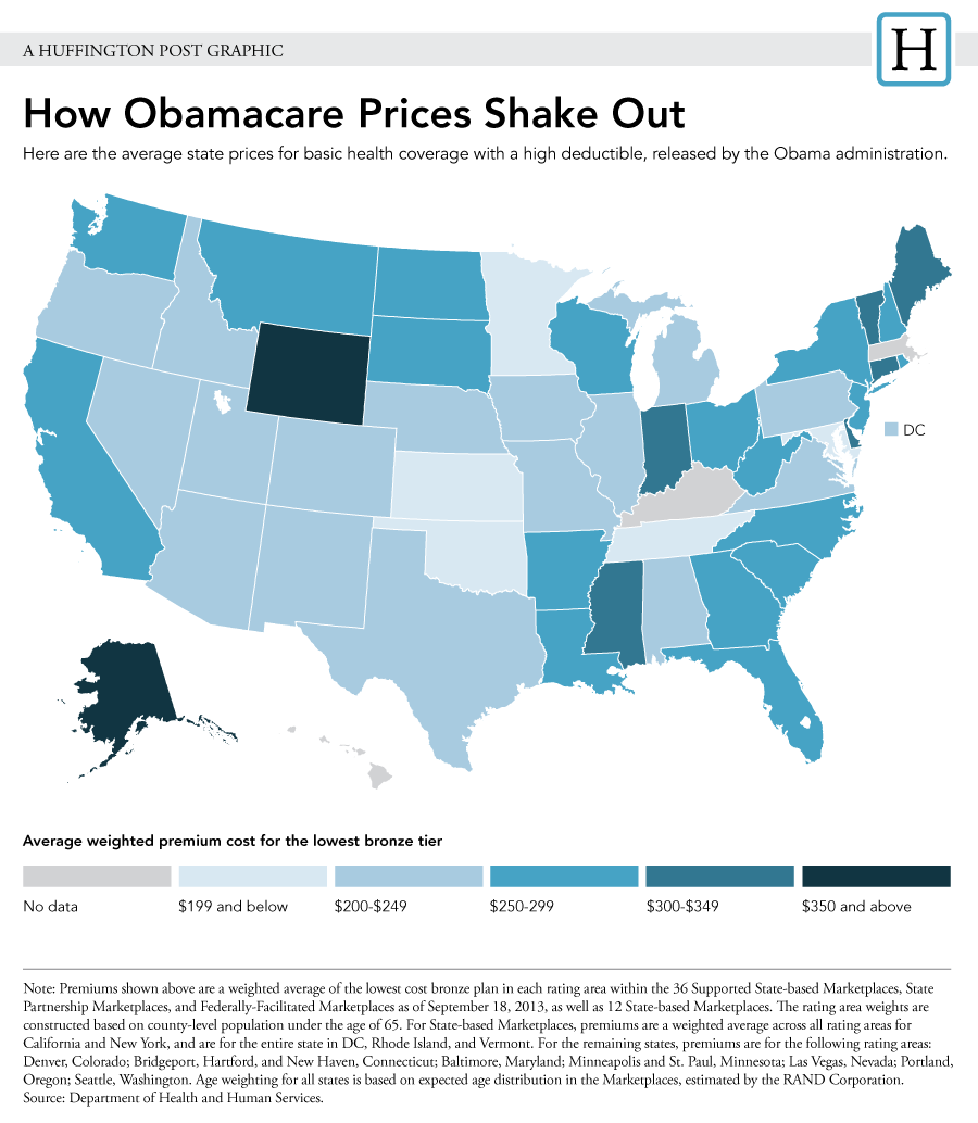 How Obamacare Prices Shake Out