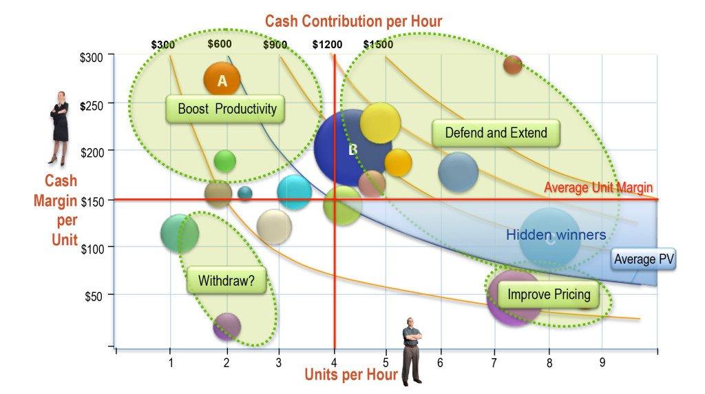 Cash Contribution per Hour-2.png